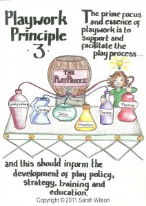Playwork Principle 3 Colour
