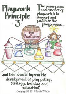 Playwork Principle 3 Colour